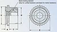 Nylon Insert Self-Locking Fasteners - Types PL and PLC 2