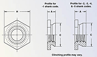 PEMSERT® Self-Clinching Flush Fasteners - Type F 2
